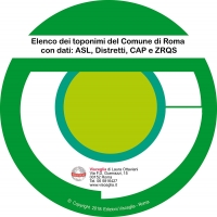 List of streets of Rome